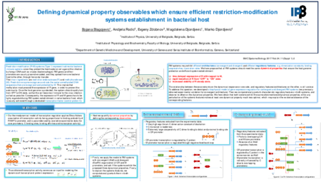4.P1 Blagojevic – Defining dynamical property observables which ensure efficient restriction-modification systems establishment in bacterial host